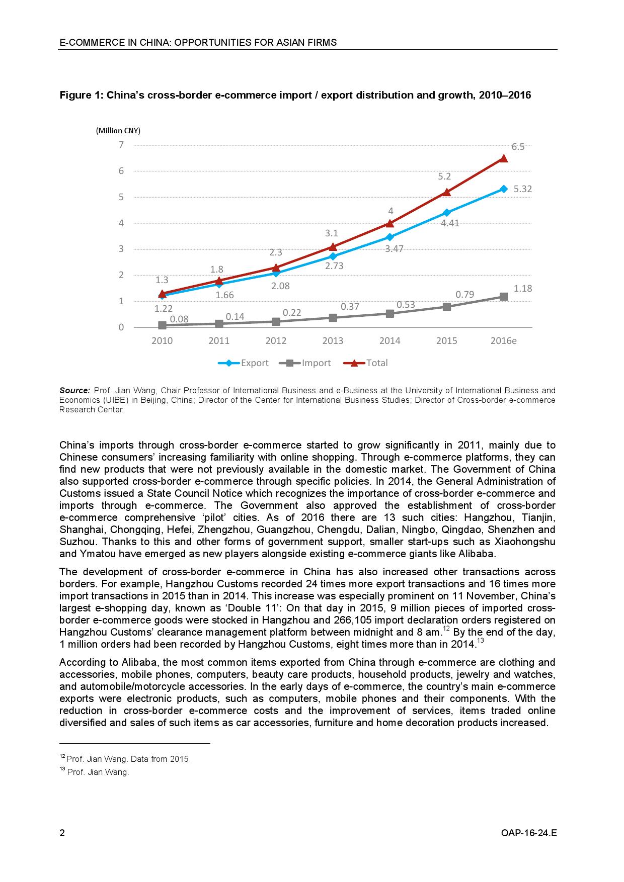 中国电子商务:对亚洲企业的机遇_000014