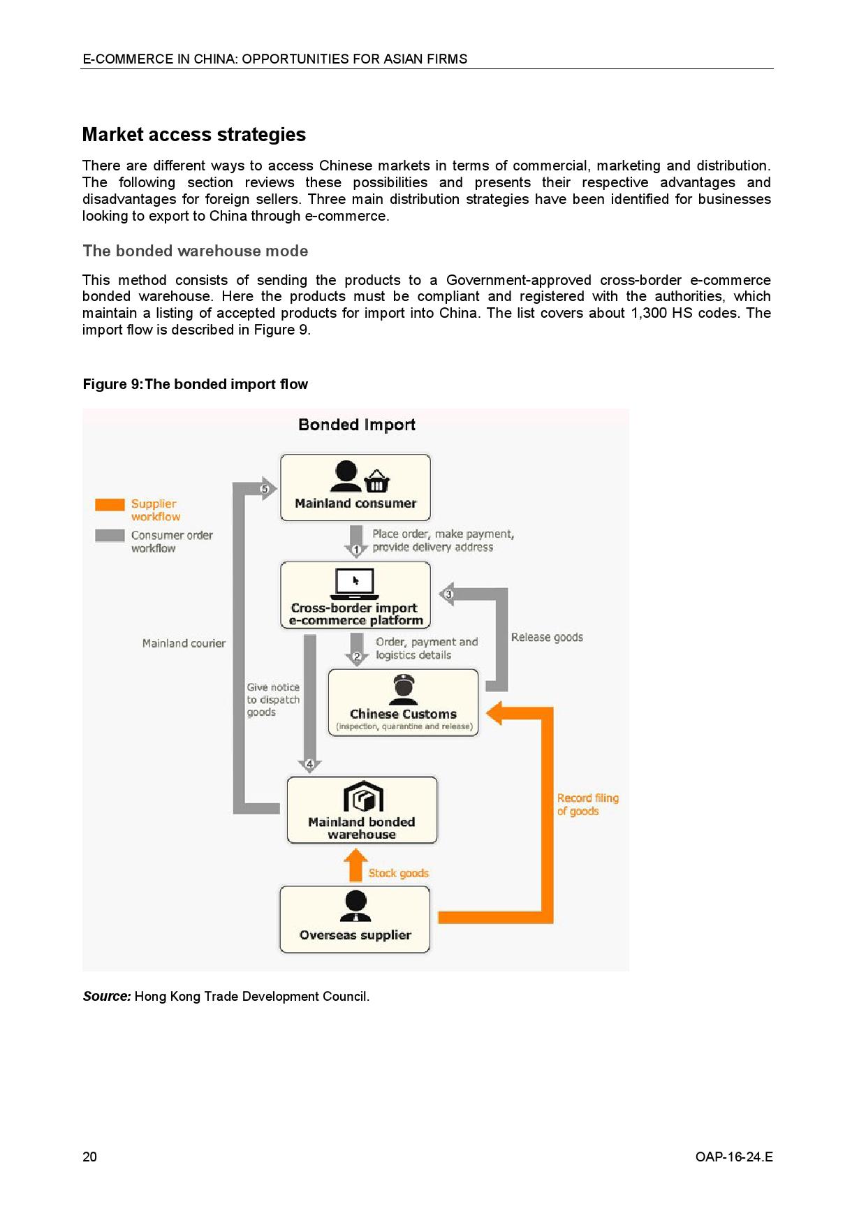 中国电子商务:对亚洲企业的机遇_000032