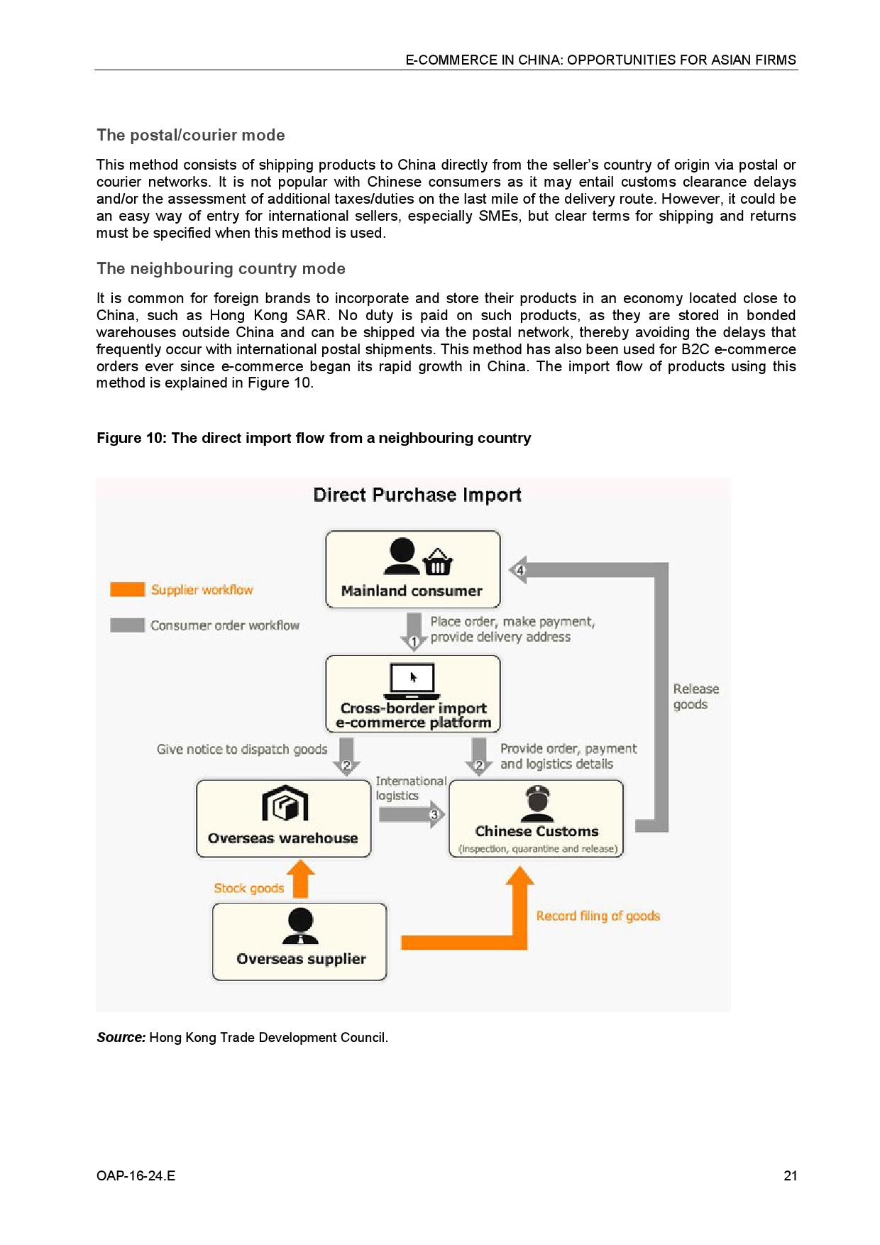 中国电子商务:对亚洲企业的机遇_000033