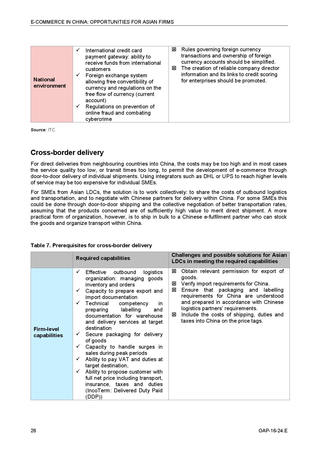 中国电子商务:对亚洲企业的机遇_000038