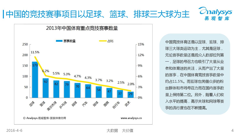 中国竞技体育市场专题研究报告2016_000004