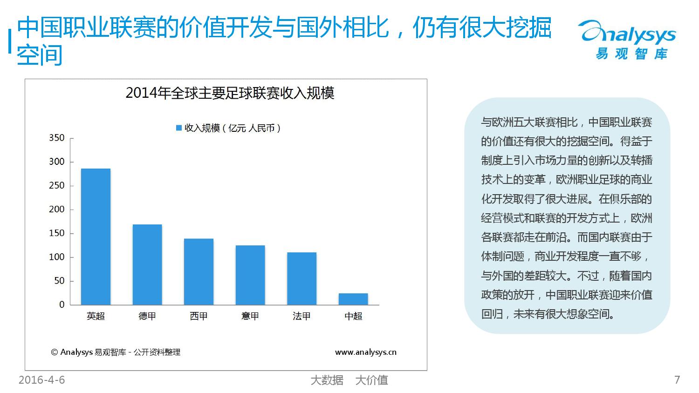 中国竞技体育市场专题研究报告2016_000007