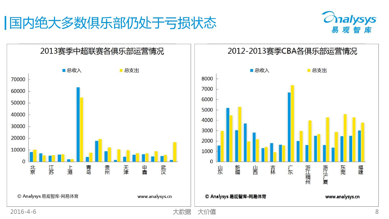 中国竞技体育市场专题研究报告2016_000008