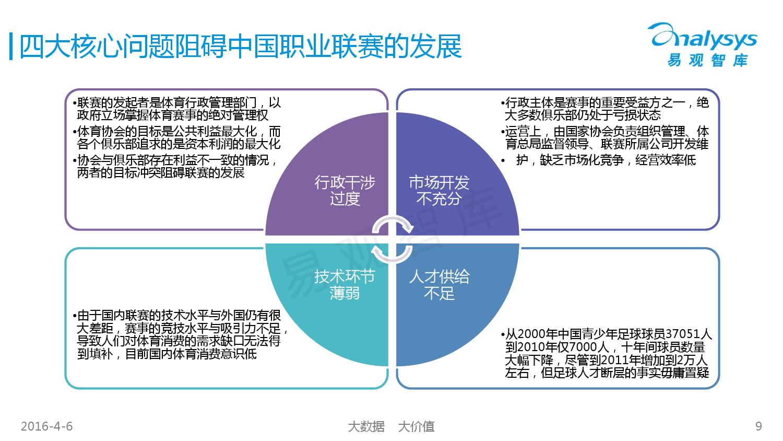 中国竞技体育市场专题研究报告2016_000009