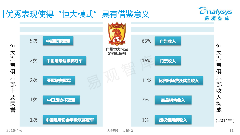 中国竞技体育市场专题研究报告2016_000011