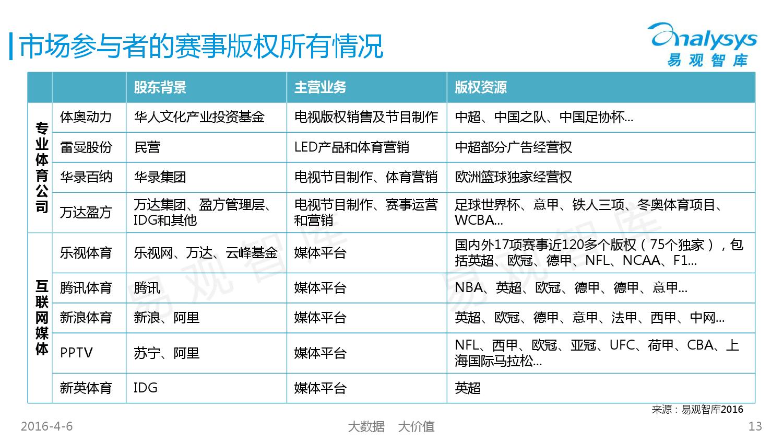 中国竞技体育市场专题研究报告2016_000013