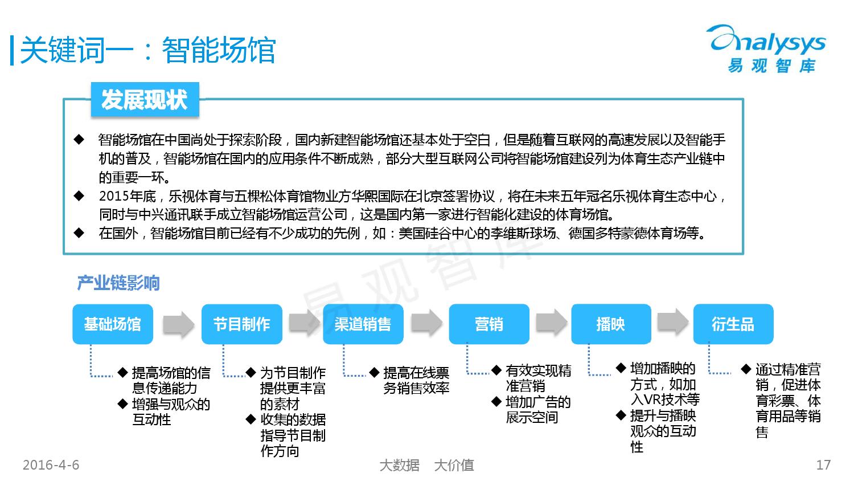中国竞技体育市场专题研究报告2016_000017