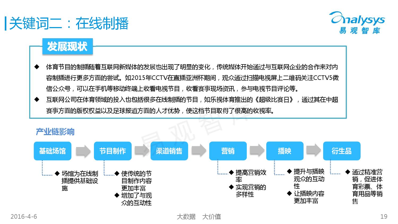 中国竞技体育市场专题研究报告2016_000019