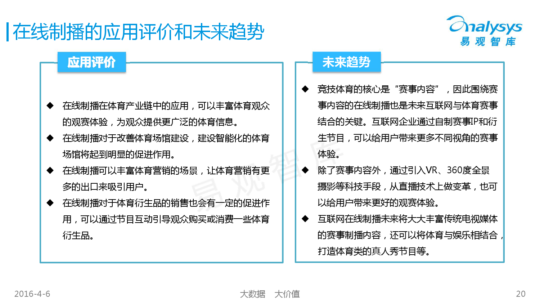 中国竞技体育市场专题研究报告2016_000020