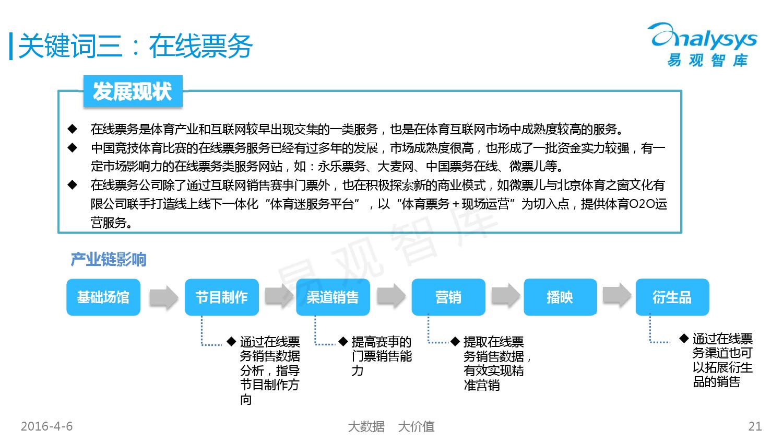 中国竞技体育市场专题研究报告2016_000021