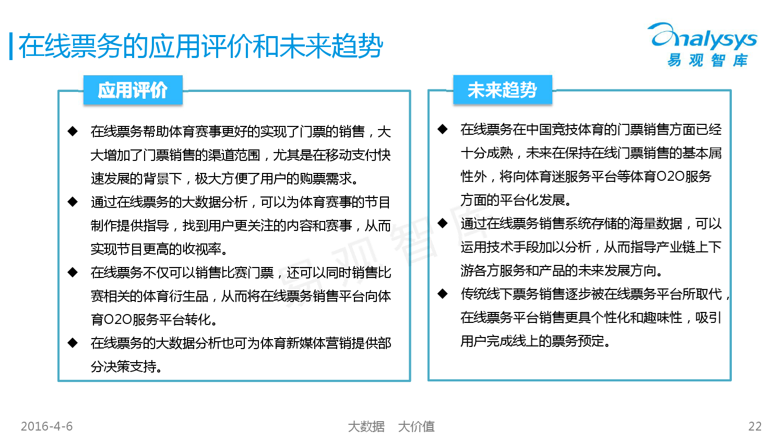 中国竞技体育市场专题研究报告2016_000022