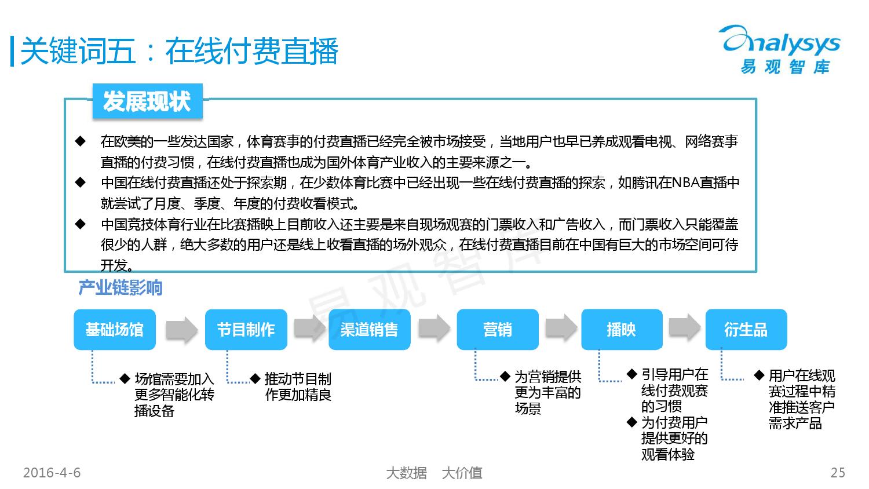 中国竞技体育市场专题研究报告2016_000025