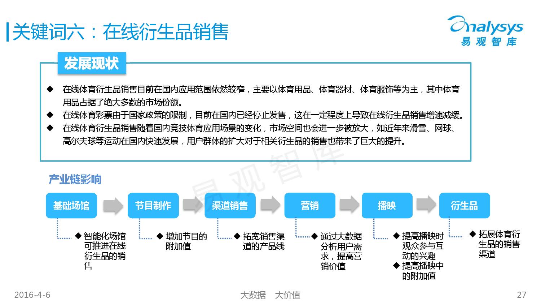 中国竞技体育市场专题研究报告2016_000027