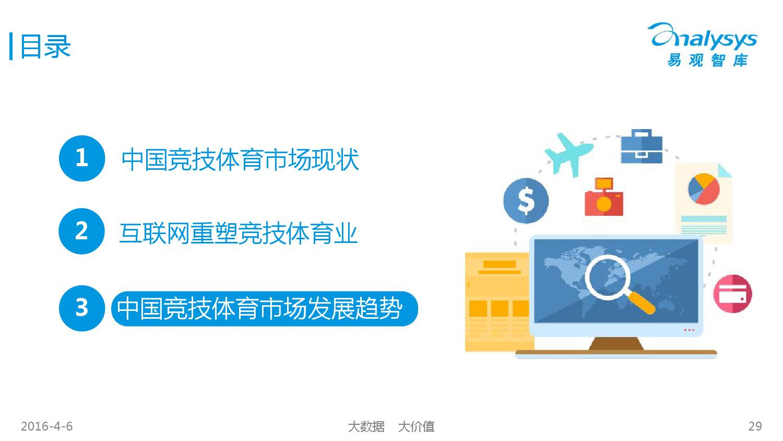 中国竞技体育市场专题研究报告2016_000029