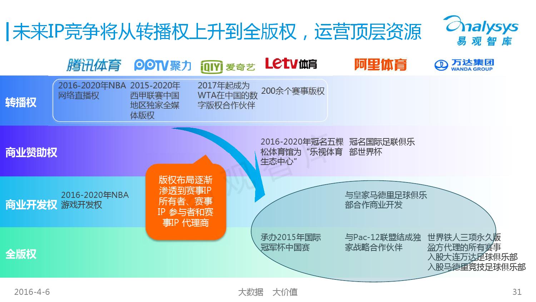 中国竞技体育市场专题研究报告2016_000031