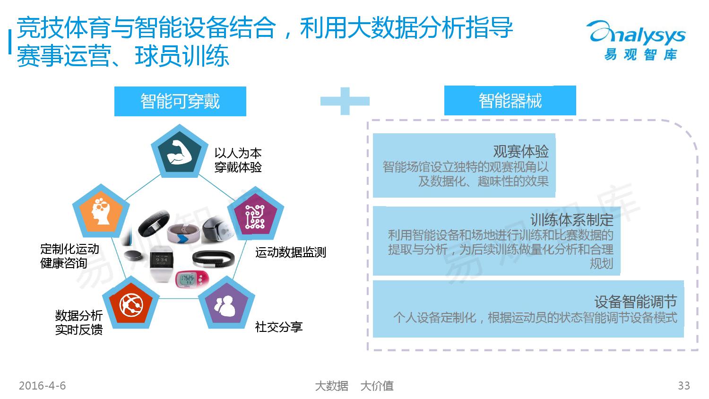 中国竞技体育市场专题研究报告2016_000033