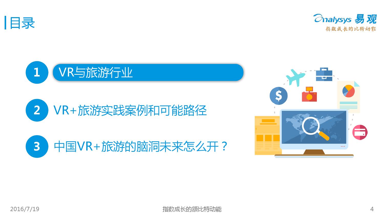 中国VR旅游市场盘点报告2016_000004