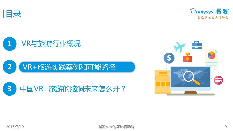 中国VR旅游市场盘点报告2016_000009