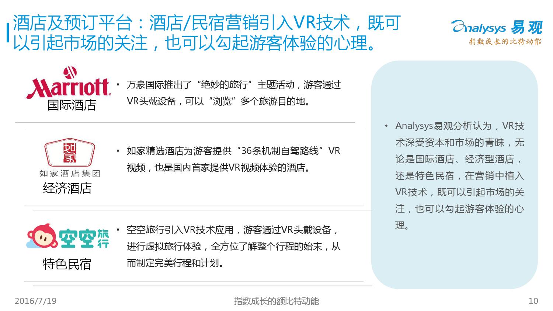 中国VR旅游市场盘点报告2016_000010