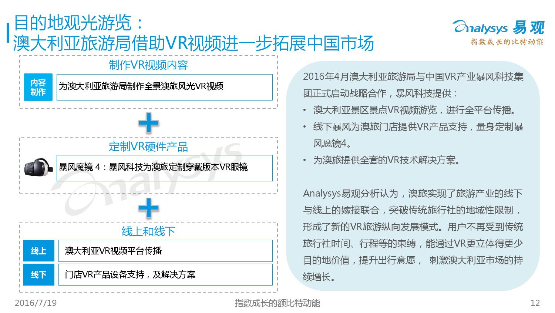 中国VR旅游市场盘点报告2016_000012