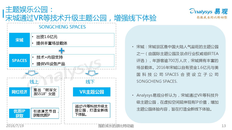 中国VR旅游市场盘点报告2016_000013