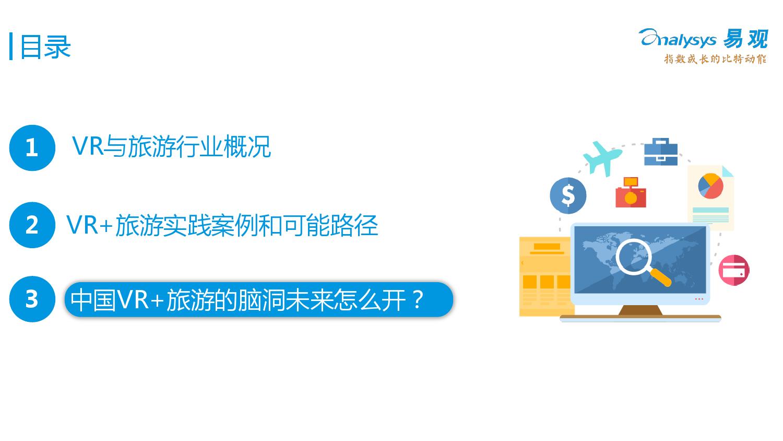 中国VR旅游市场盘点报告2016_000014