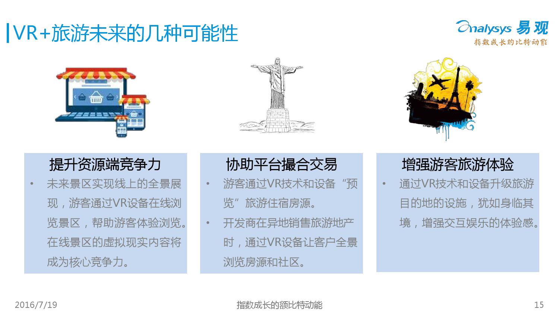 中国VR旅游市场盘点报告2016_000015