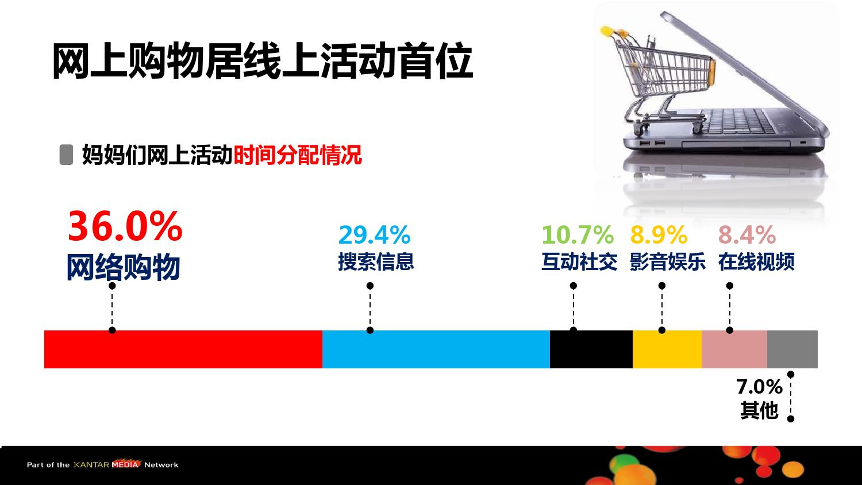 全景透视母婴人群消费特征与购物路径_000005