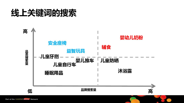 全景透视母婴人群消费特征与购物路径_000014