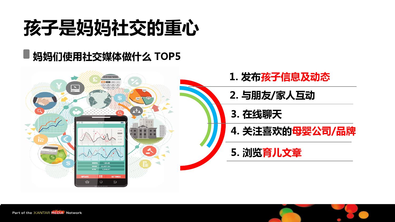 全景透视母婴人群消费特征与购物路径_000016