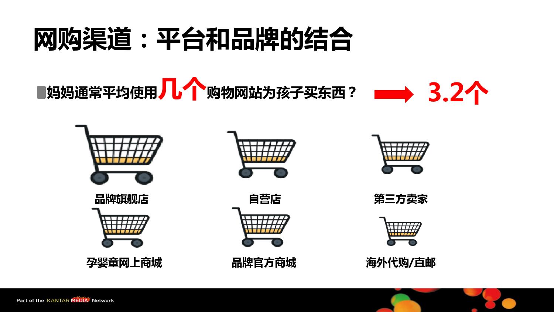 全景透视母婴人群消费特征与购物路径_000021