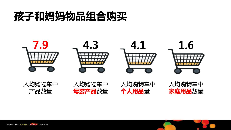 全景透视母婴人群消费特征与购物路径_000023
