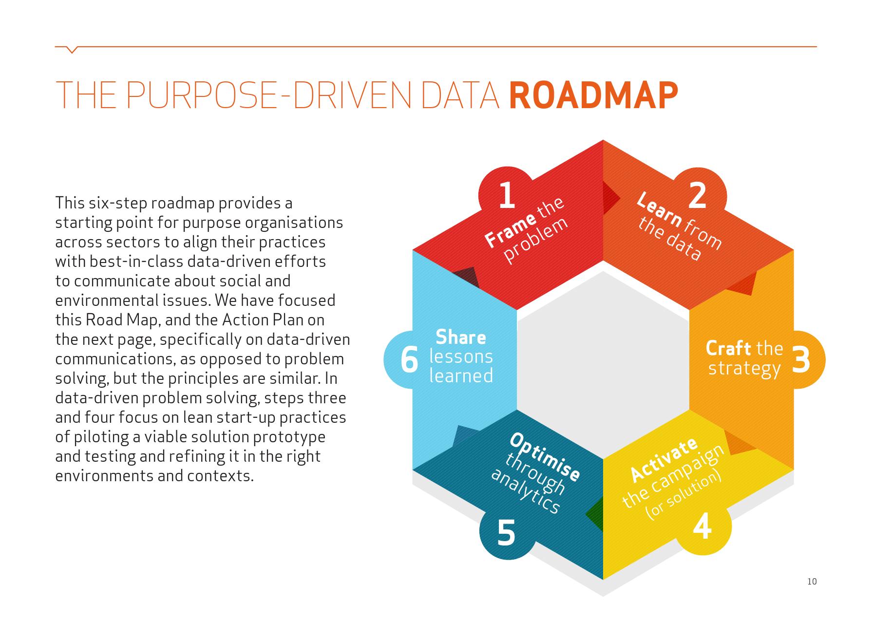 创新趋势报告:目标驱动的数据_000010