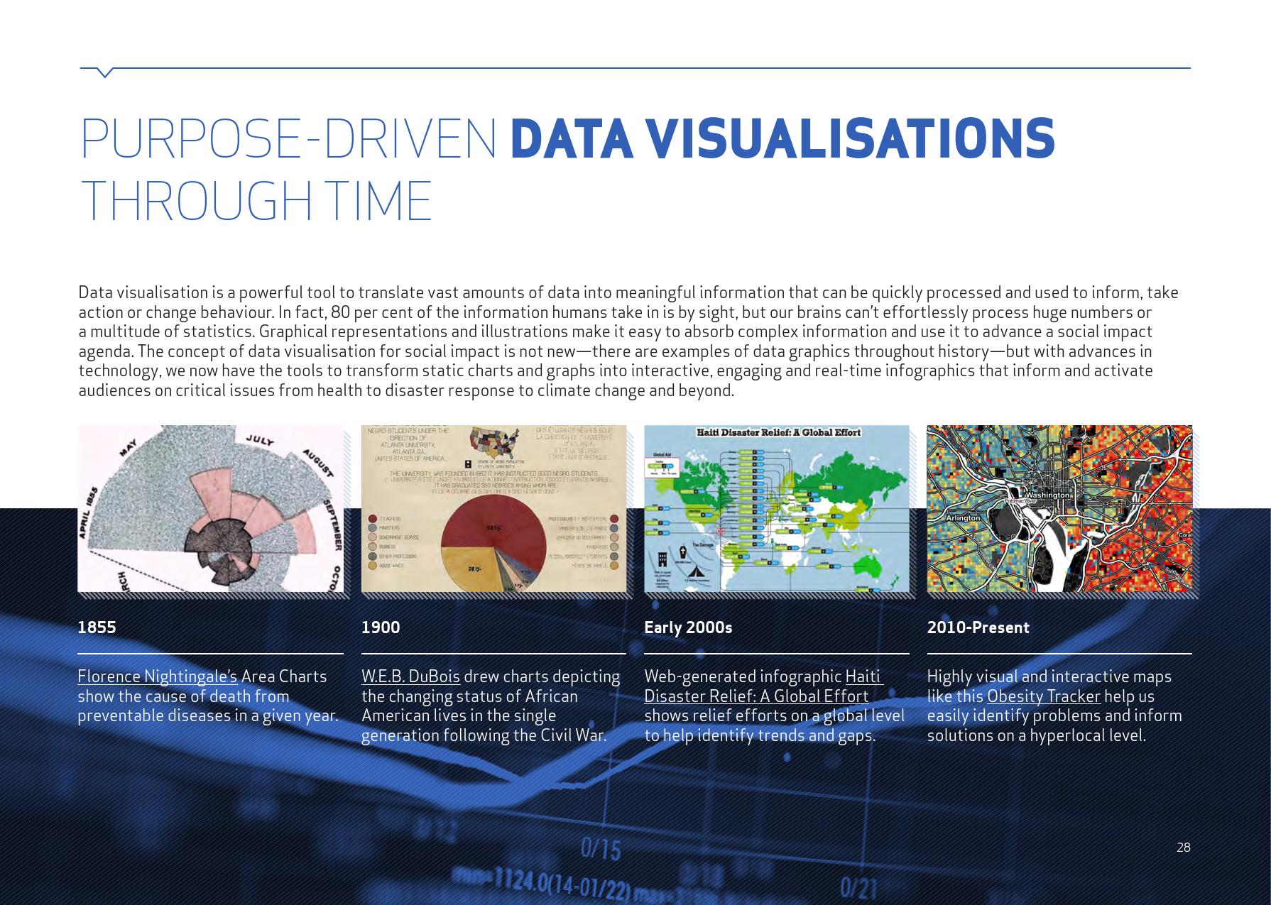 创新趋势报告:目标驱动的数据_000028