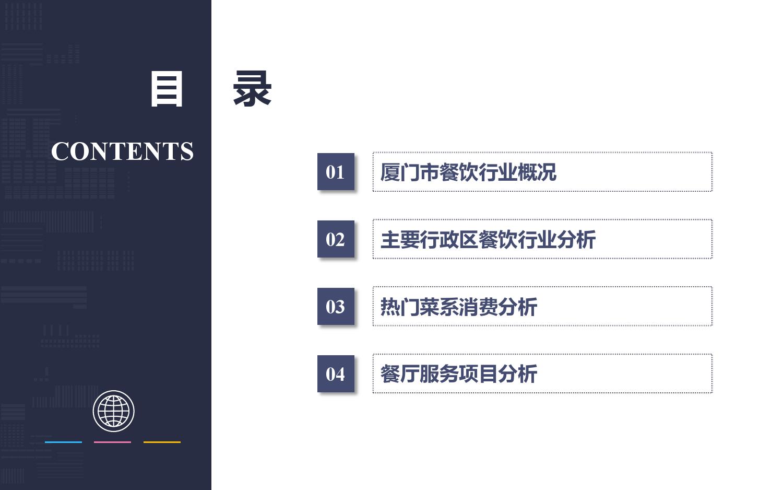 厦门美食餐饮行业分析_000003