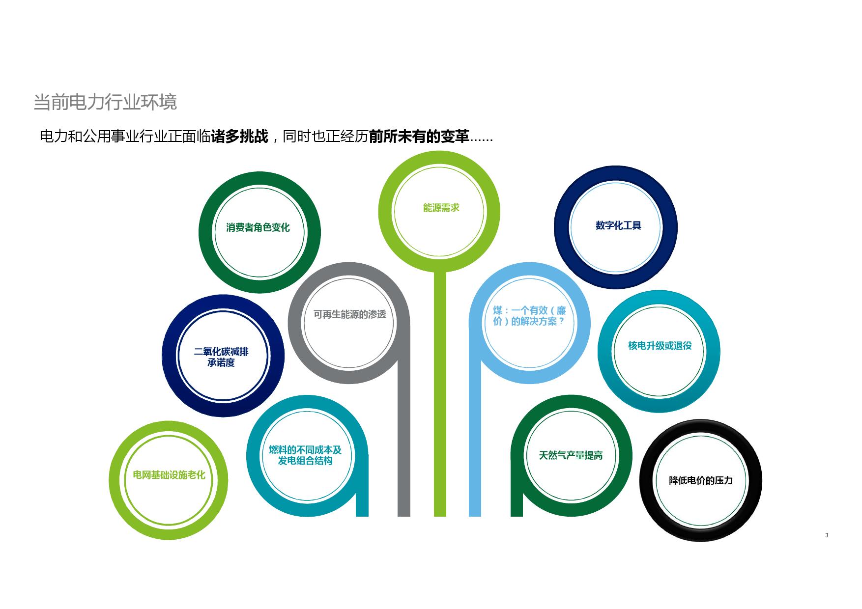 德勤:2016全球电力行业未来发展报告_000003