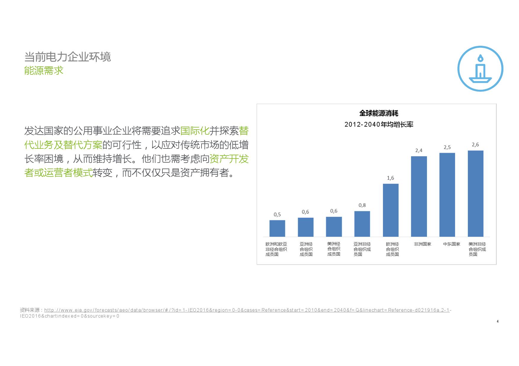 德勤:2016全球电力行业未来发展报告_000004