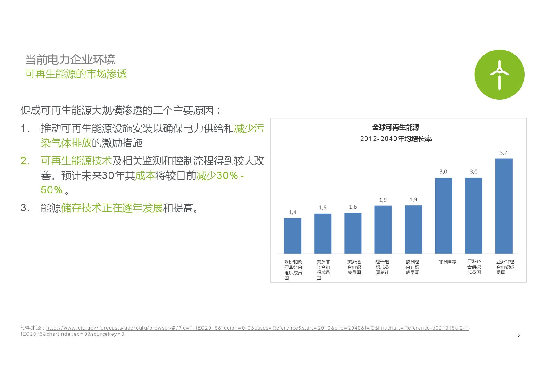 德勤:2016全球电力行业未来发展报告_000005