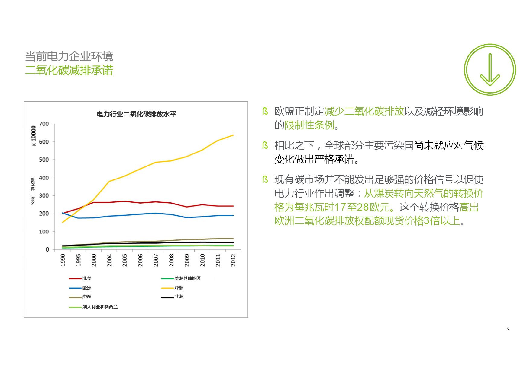 德勤:2016全球电力行业未来发展报告_000006