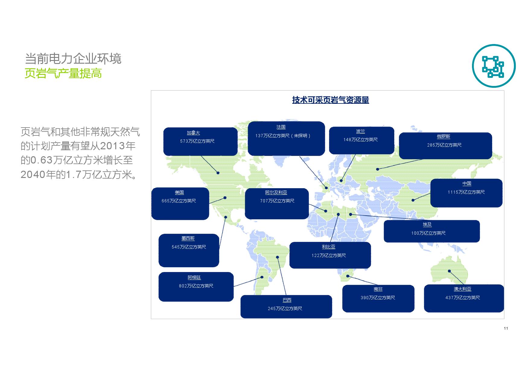 德勤:2016全球电力行业未来发展报告_000011