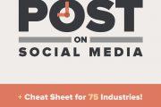 TrackMaven:75个行业社交媒体最佳营销内容发布最佳时间(附报告)