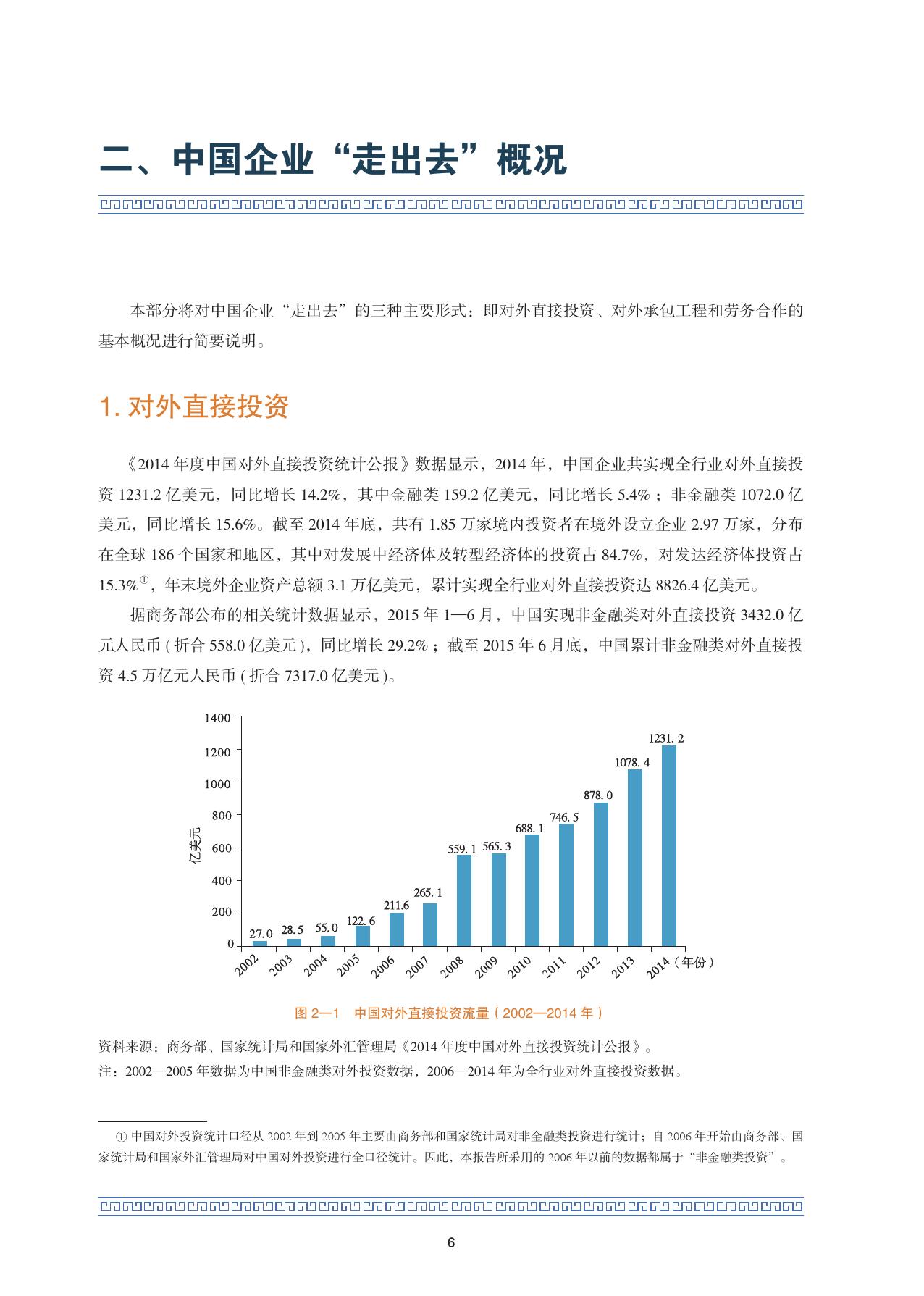 2015中国企业海外可持续发展报告_000020