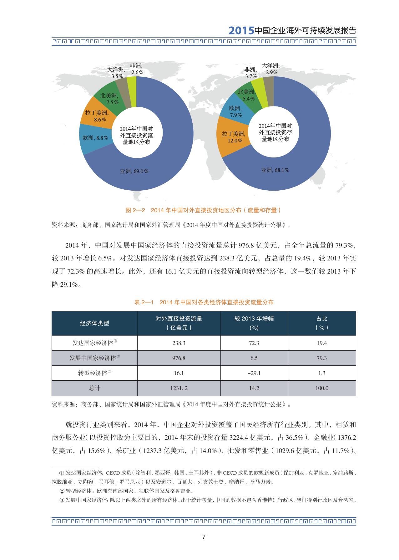 2015中国企业海外可持续发展报告_000021