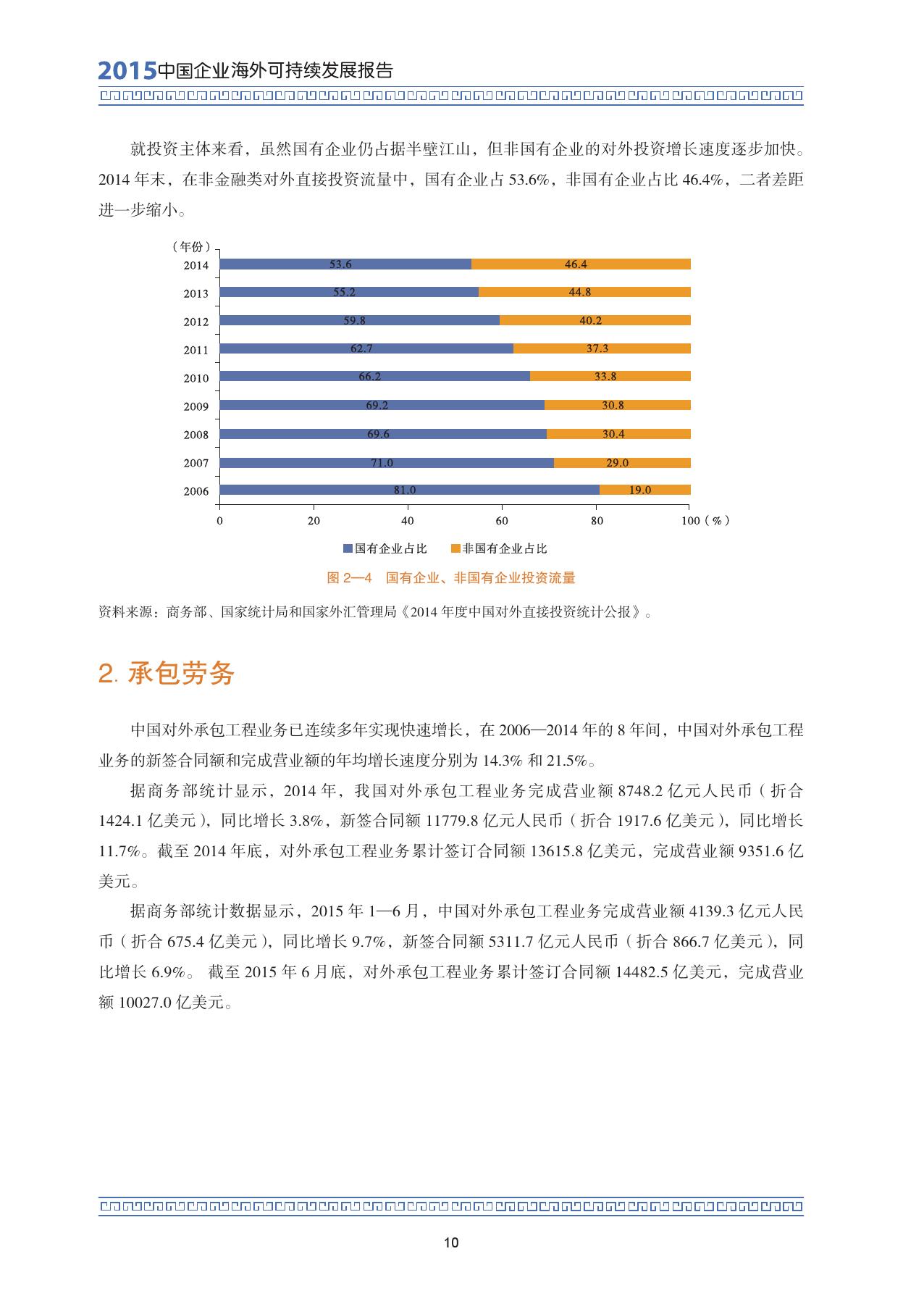 2015中国企业海外可持续发展报告_000024