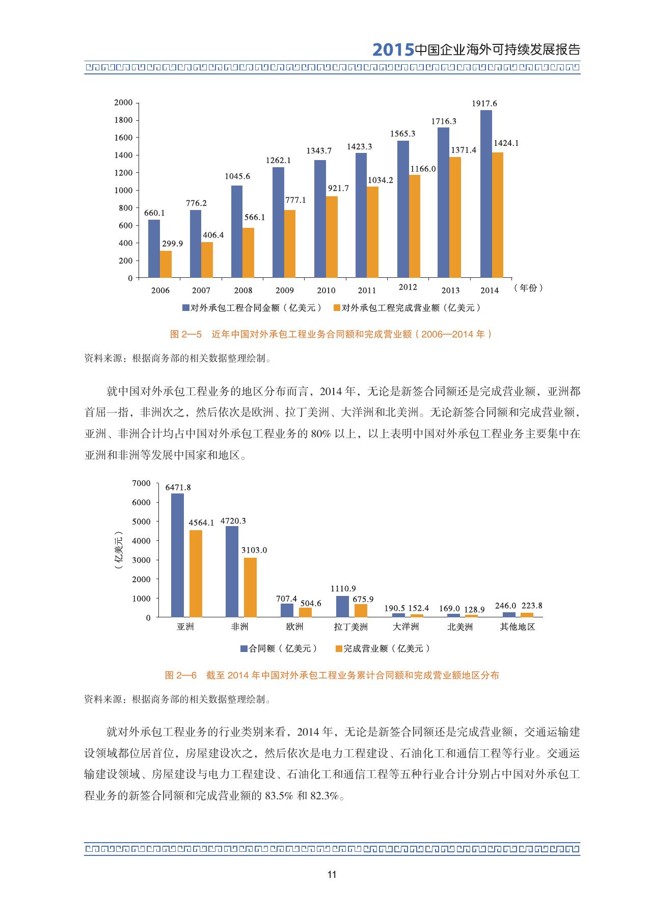 2015中国企业海外可持续发展报告_000025