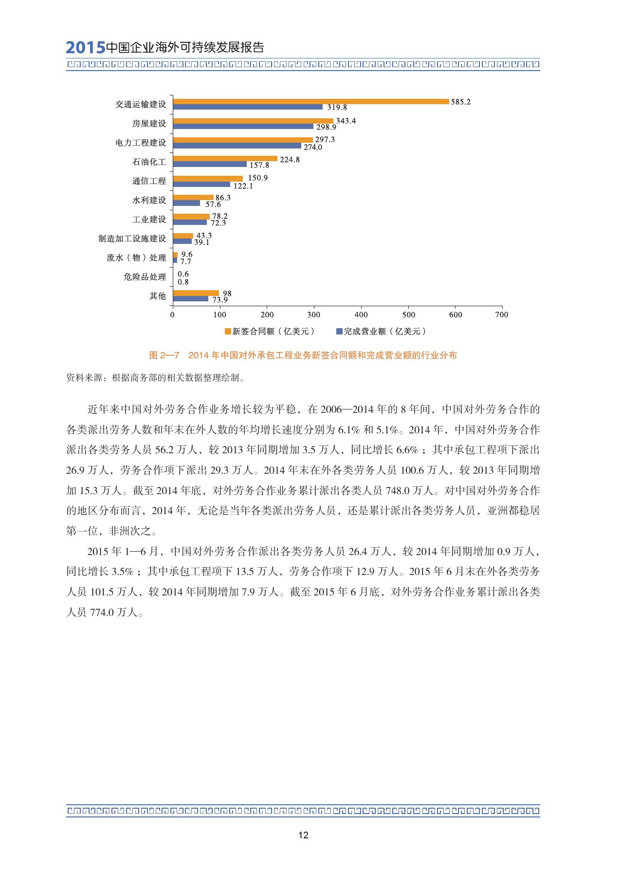 2015中国企业海外可持续发展报告_000026