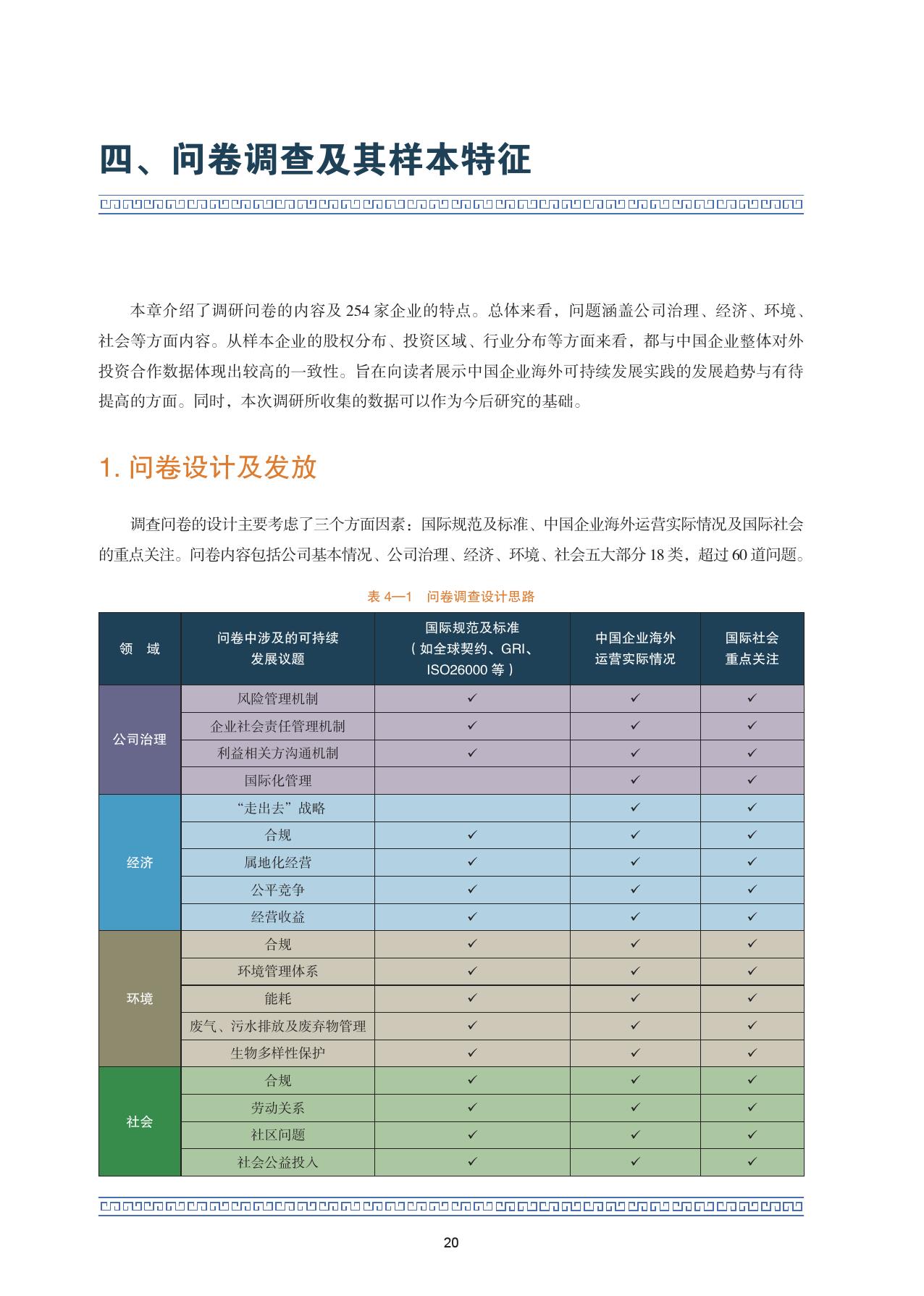 2015中国企业海外可持续发展报告_000034