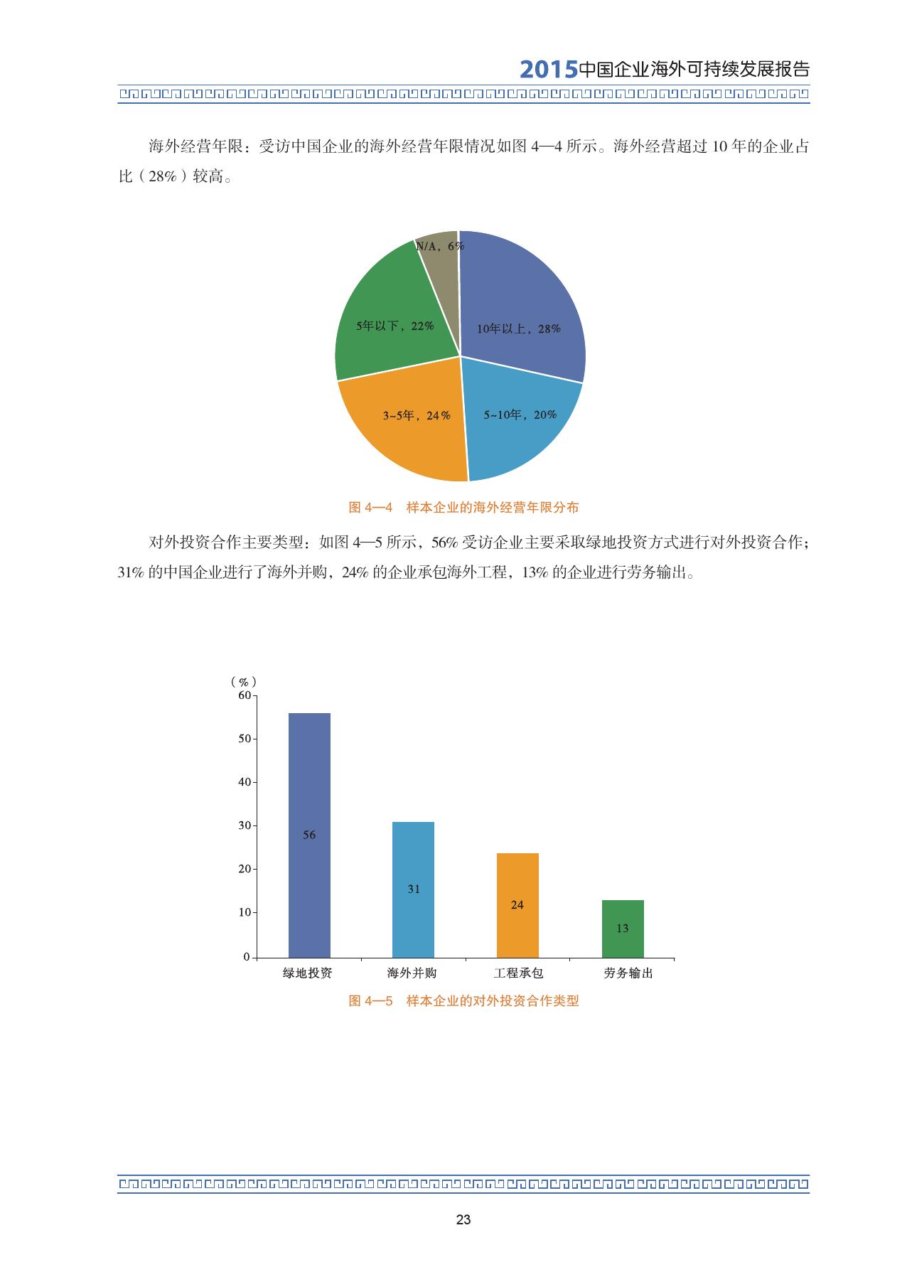 2015中国企业海外可持续发展报告_000037