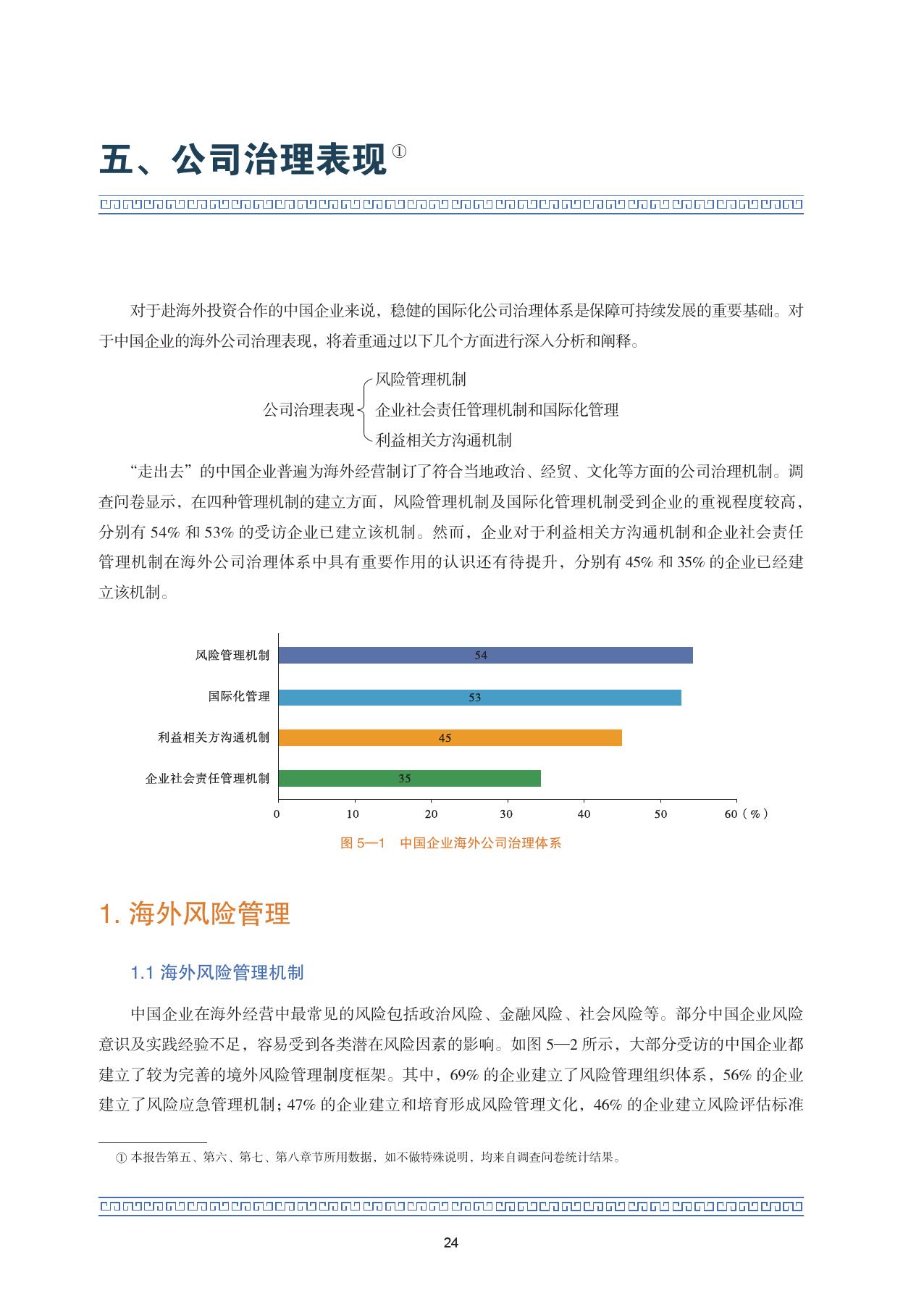 2015中国企业海外可持续发展报告_000038