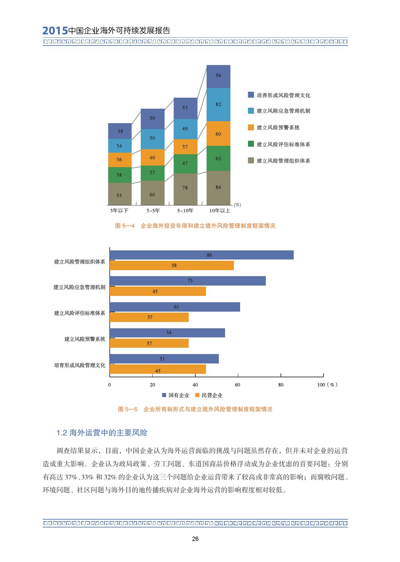 2015中国企业海外可持续发展报告_000040